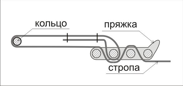 http://brener.narod.ru/olderfiles/1/pryazhka.jpg